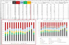 Результаты выборов в Думу в Черноголовке