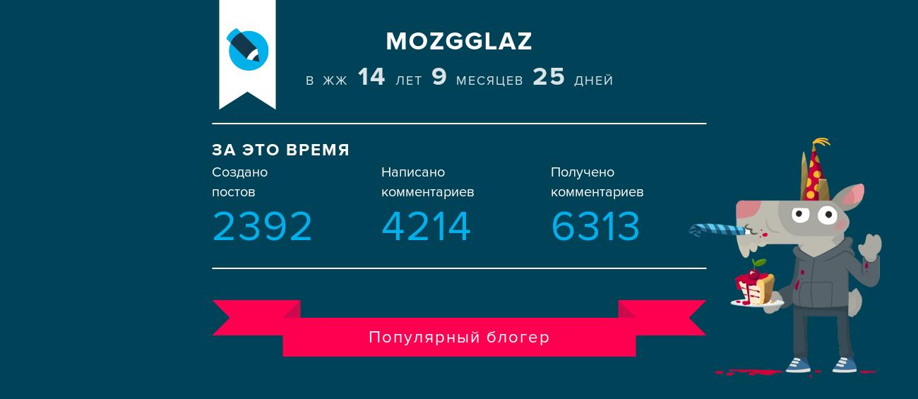 Живому журналу 18 лет, сервера теперь в РФ