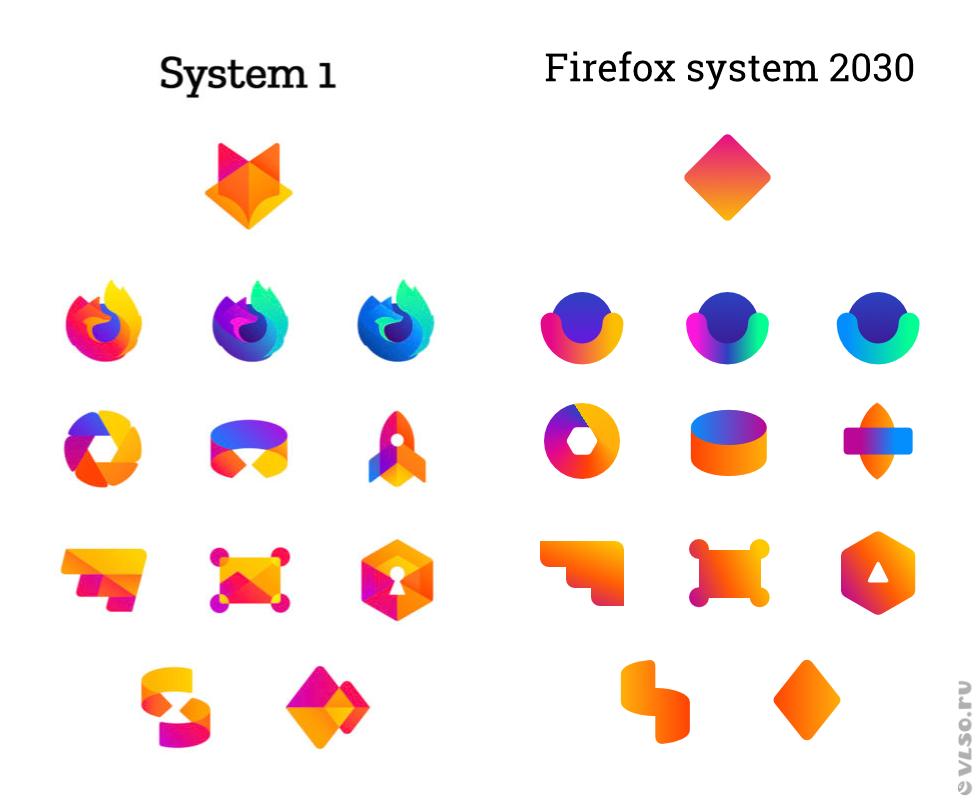 Новые иконки Firefox