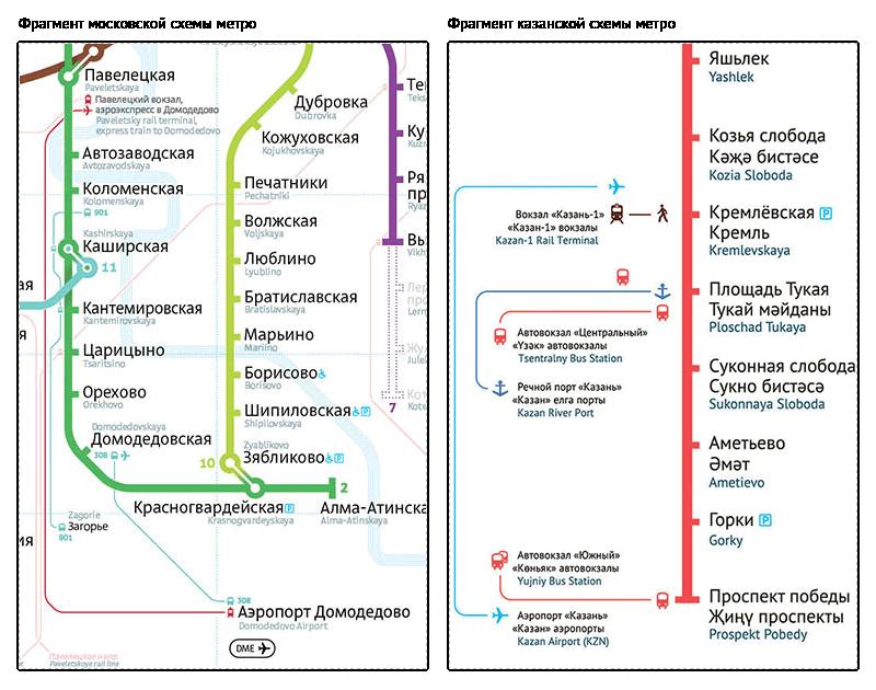 Графические решения схемы во многом повторяют московскую схему: шрифт Директ, «пеньки» для обозначения станций, иконки транспорта и парковок.